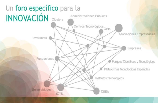Transfiere. 7º Foro Europeo para la Ciencia, Tecnología e Inn.