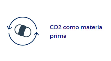 Aportando Valor al CO2. 3ª Edición (2019)