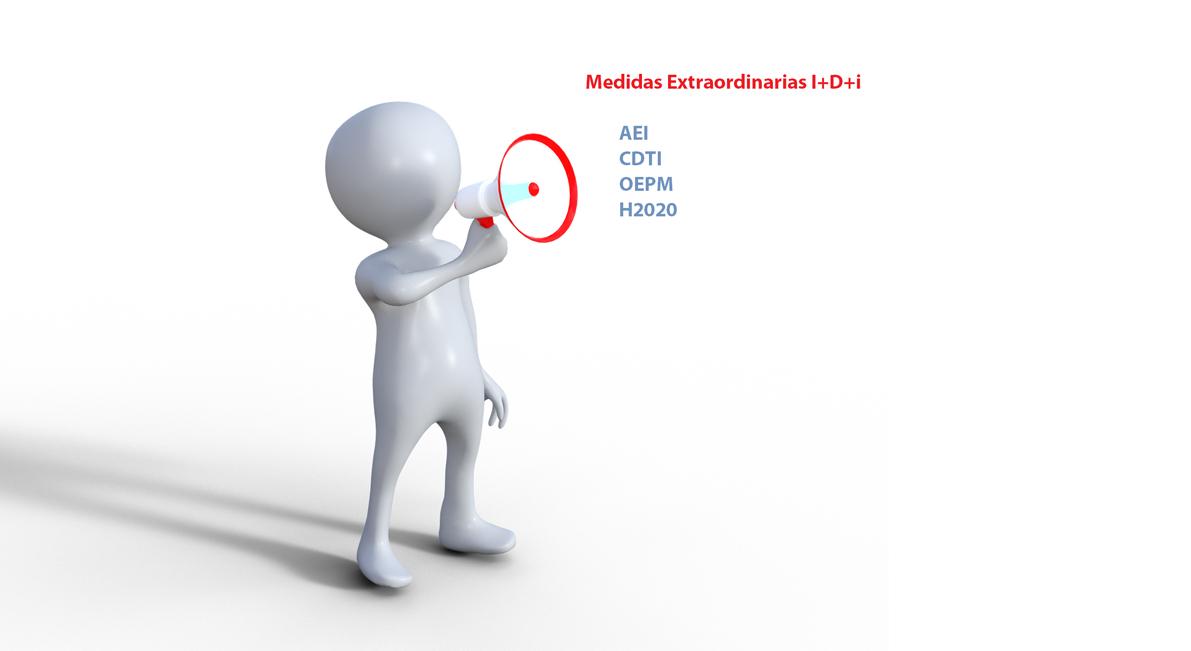 Medidas Excepcionales I+D+i