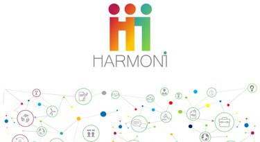 Proyecto HARMONI (H2020): identificación de barreras a la innovación