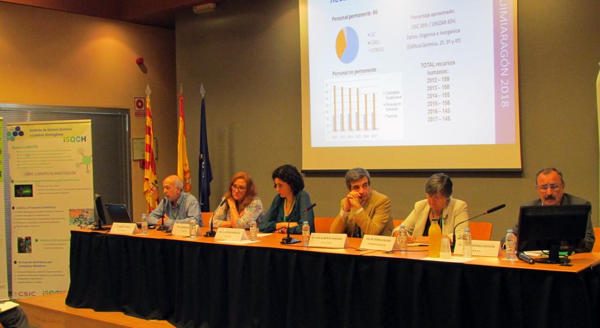 QuimiAragón 2018, la cita de empresas e investigadores químicos de Aragón