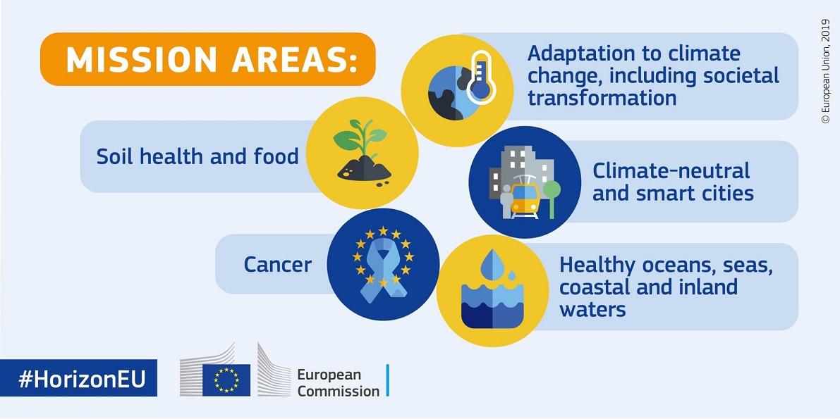 La Comisión pone en marcha las misiones de la UE para hacer frente a los grandes retos