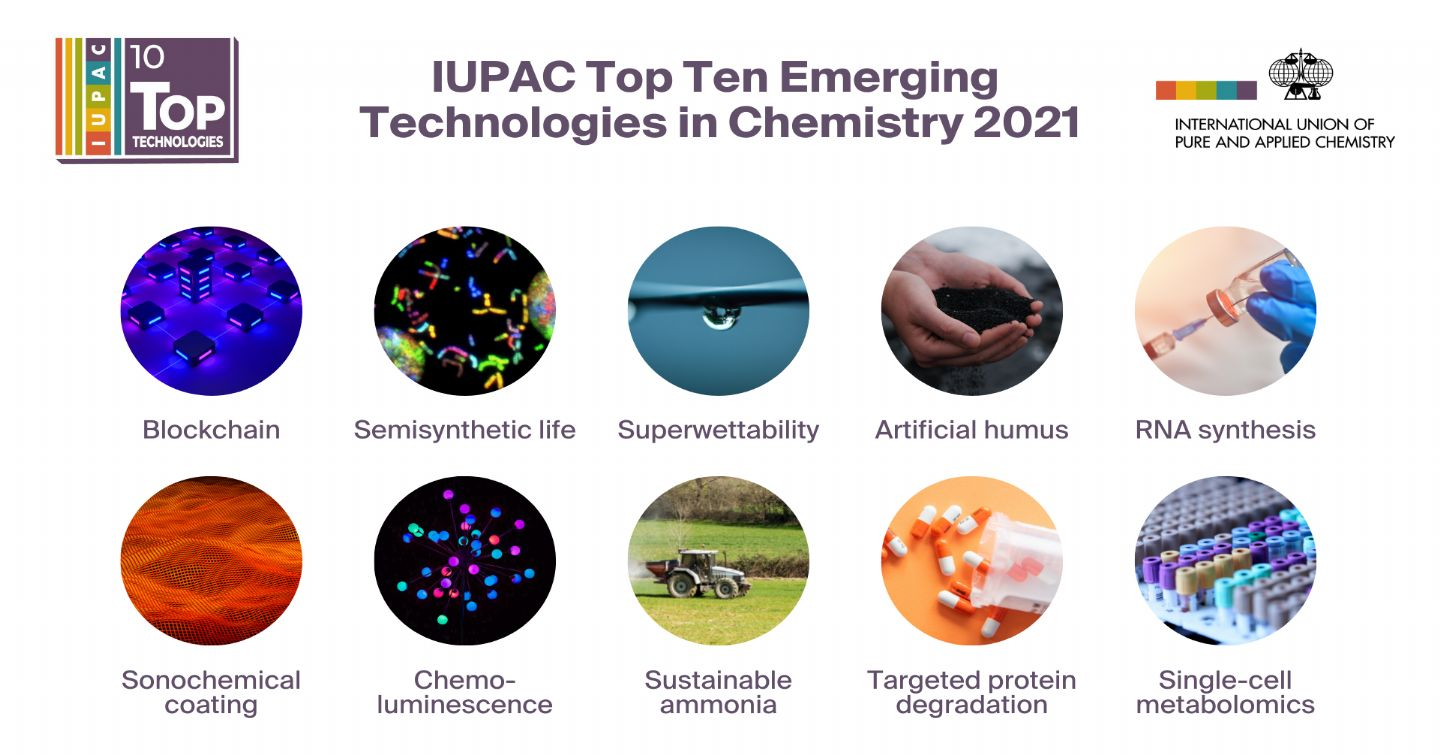 IUPAC Announces the 2021 Top Ten Emerging Technologies in Chemistry